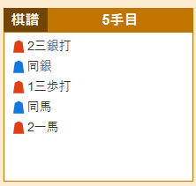 CMサイト詰将棋