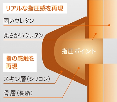 style_shiatsu_realgrip.jpg