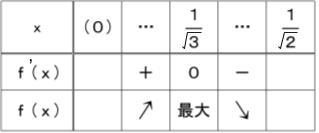 2018京大03