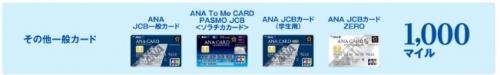 絶対お得なANA JCBカード(ソラチカカード)入会キャンペーン