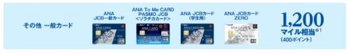 絶対お得なANA JCBカード(ソラチカカード)入会キャンペーン2
