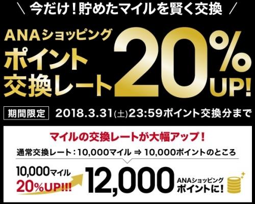 ANAショッピングポイント交換レート20%UP!10000ポイントが12000ポイントに