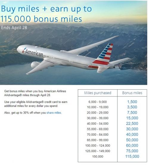 アメリカン航空のAAdvantageでマイル購入をすると115,000ボーナスマイルまで