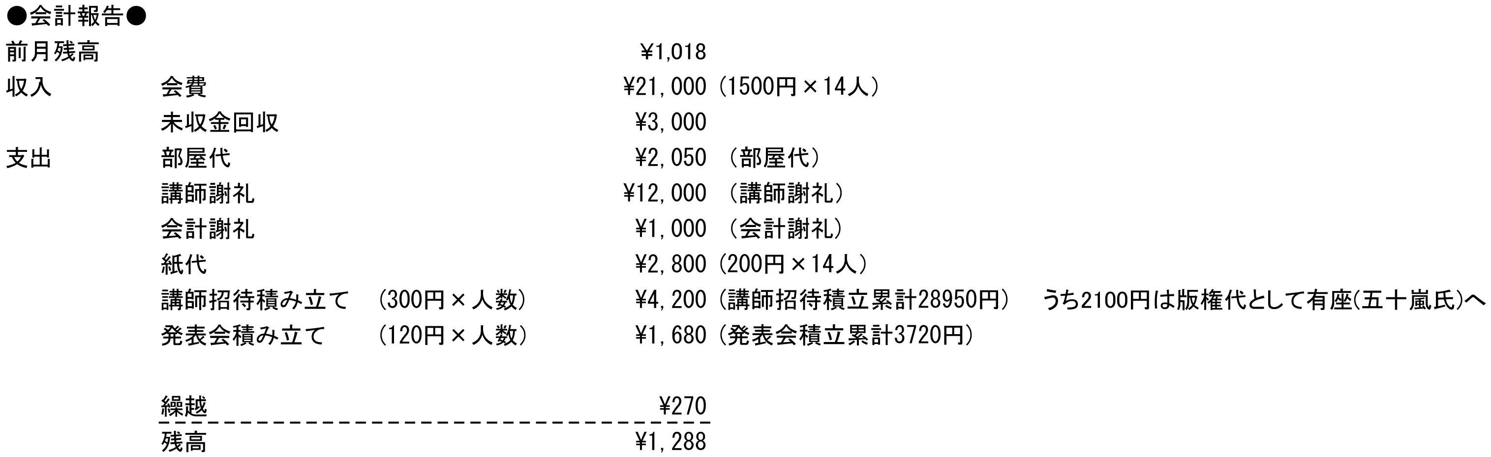 平成30年3月会計報告
