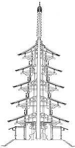 法隆寺五重塔構造