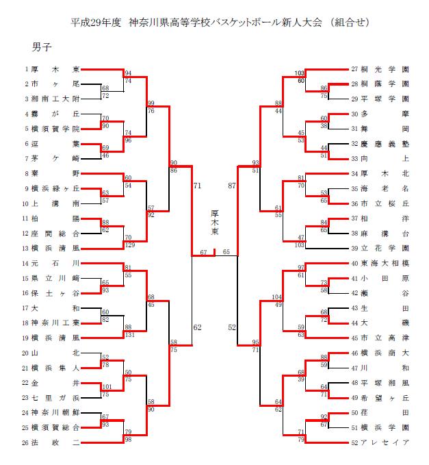 H29新人県大会男子