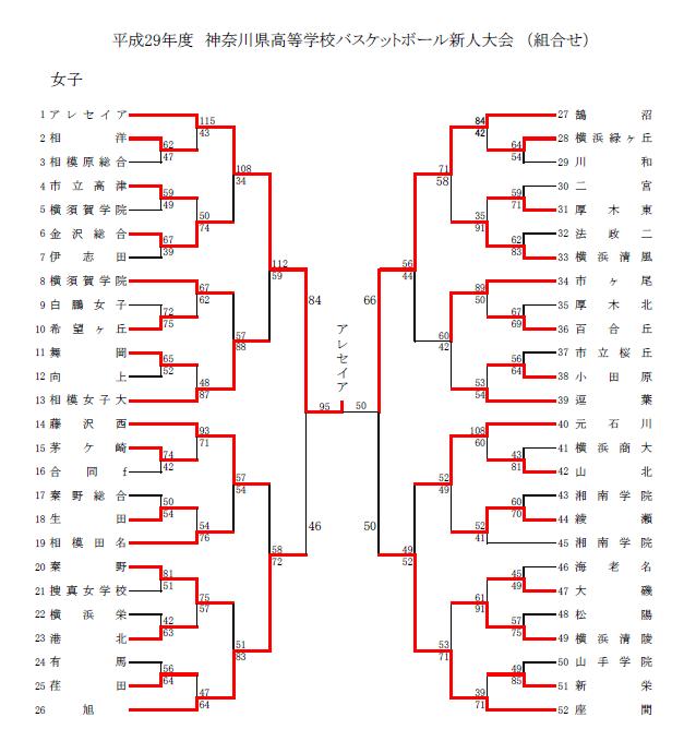 H29新人県大会女子