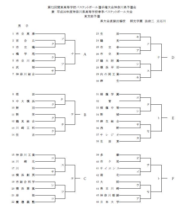 H30関東予選東m組合せ