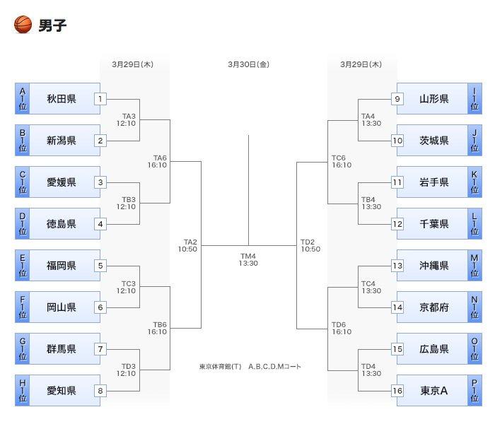 JA2018男子決勝T