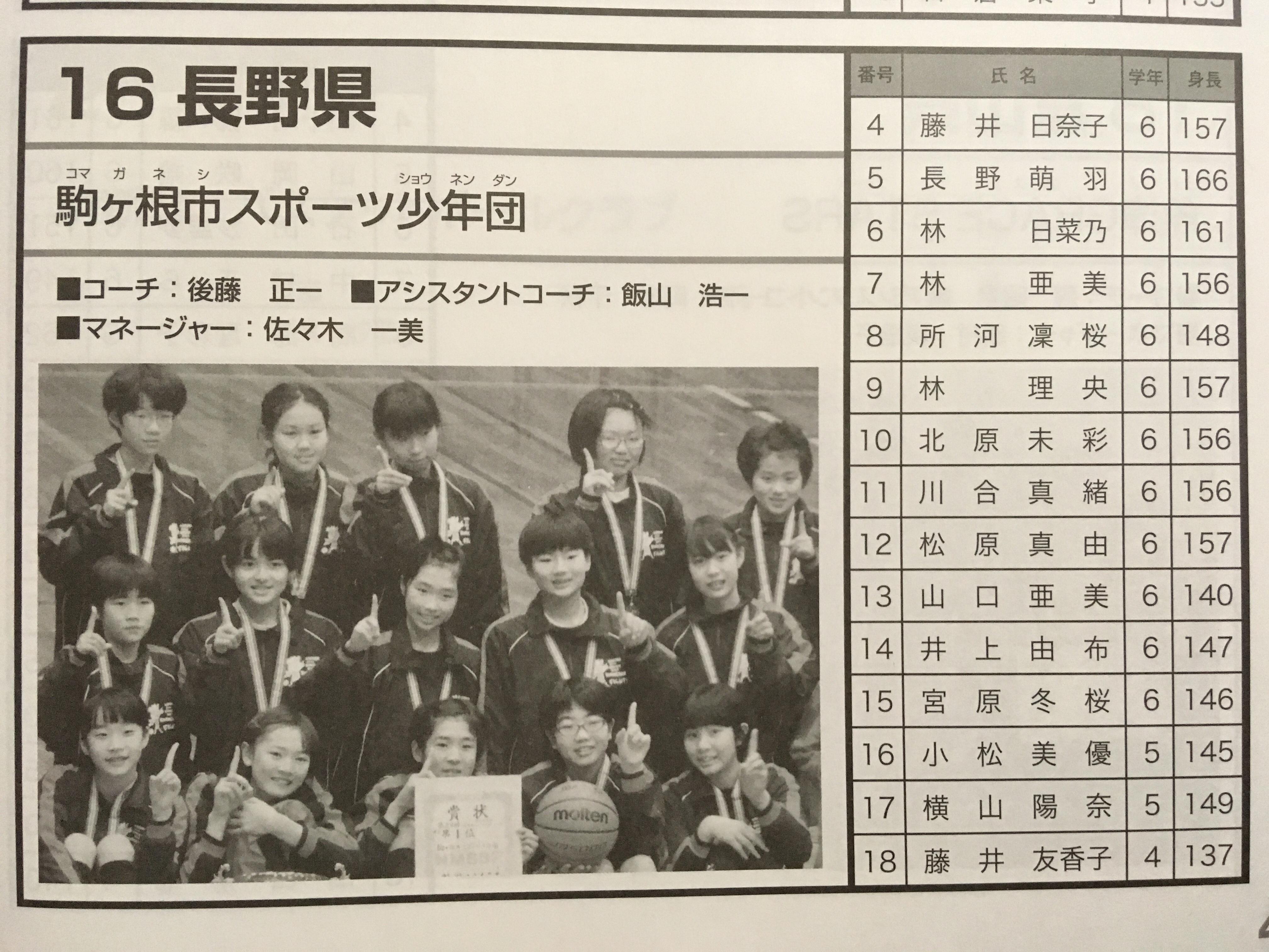 全ミニ2018長野f