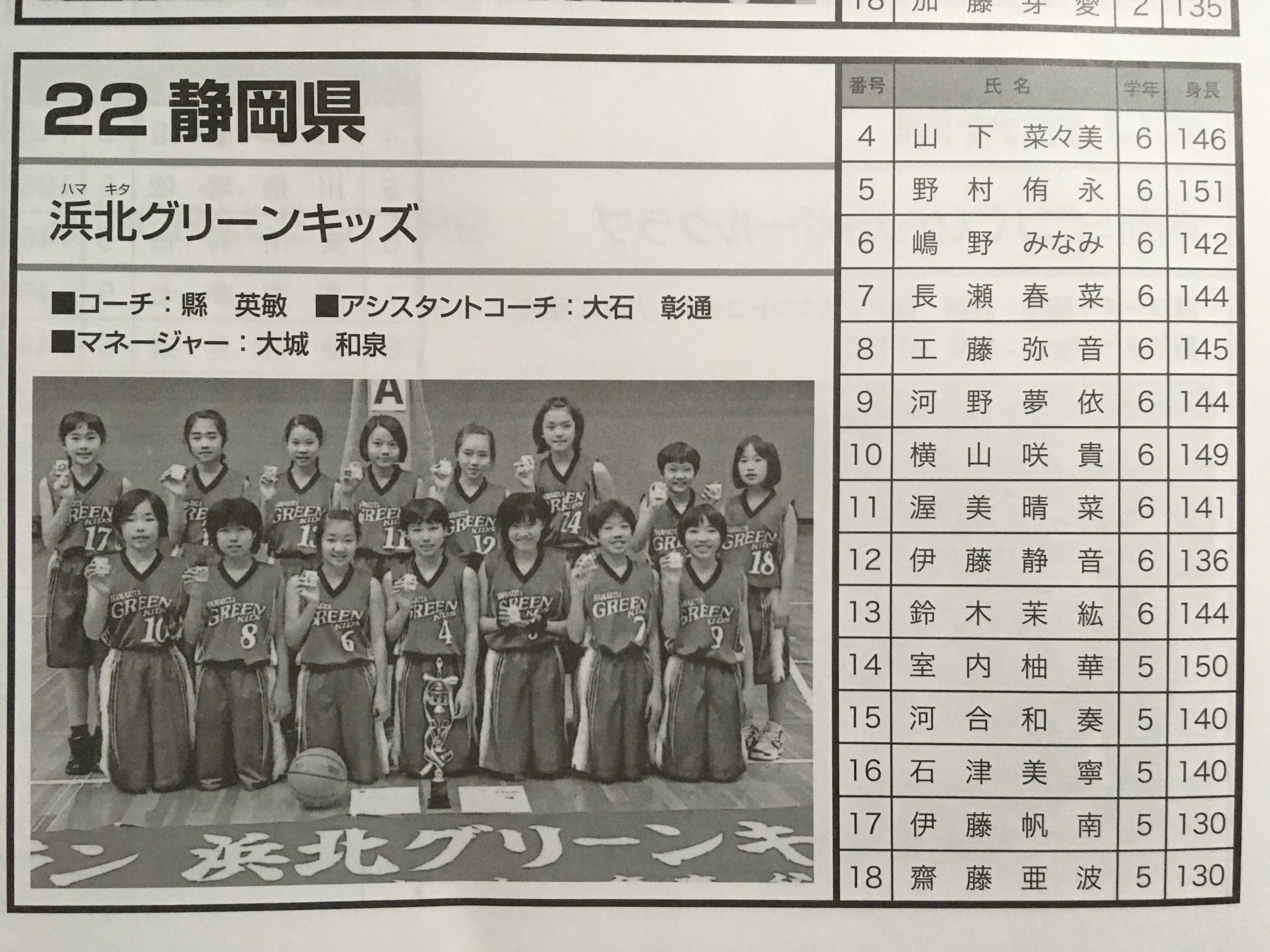 全ミニ2018静岡f