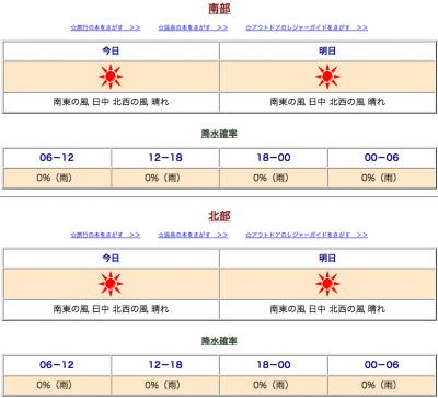 3月27日5時発表の滋賀の天気予報