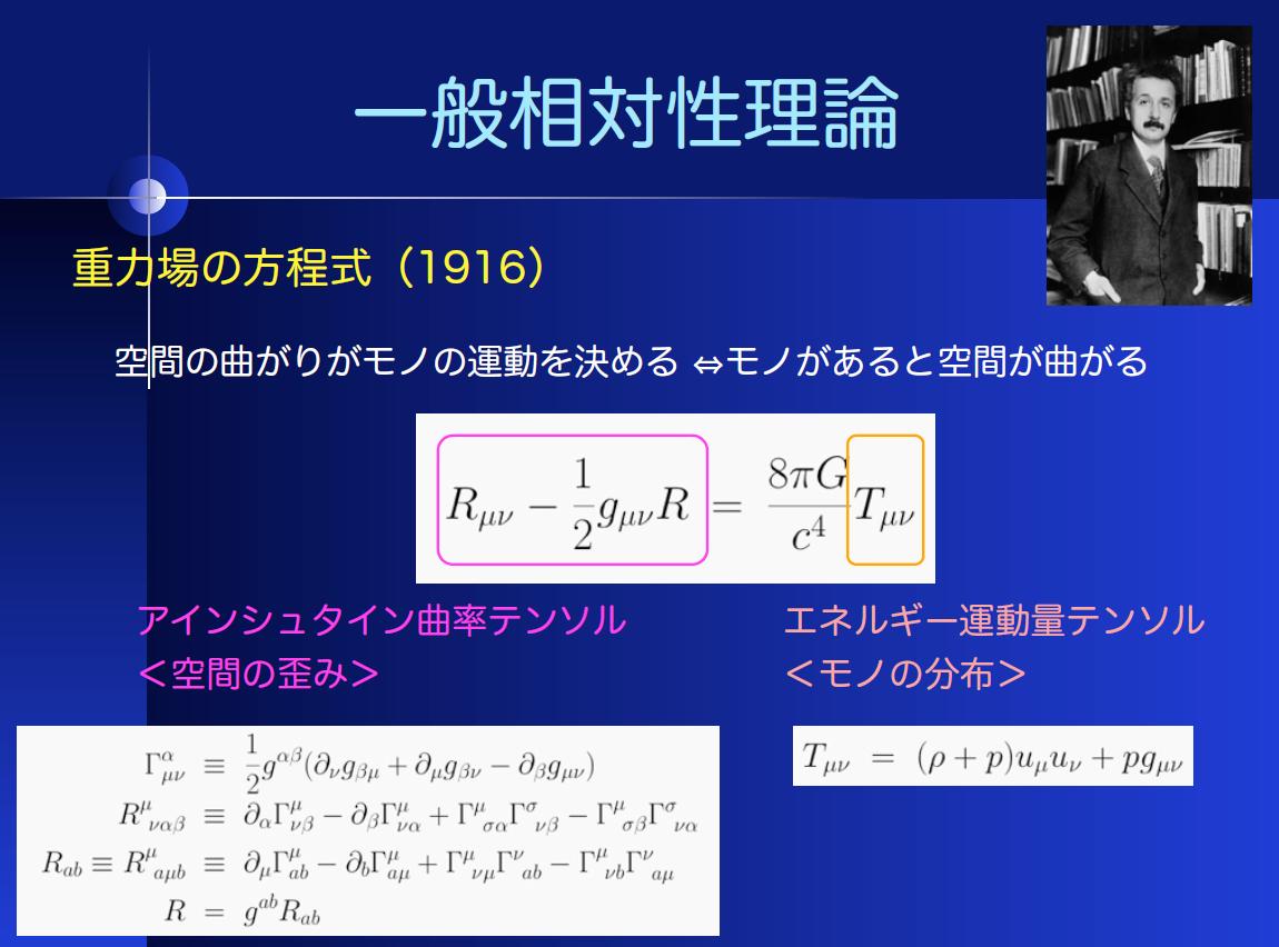 相対性理論一般