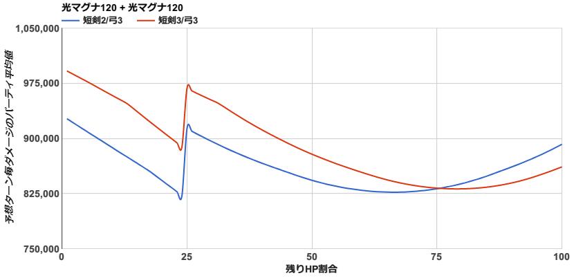 light_magnaii_comparison.png