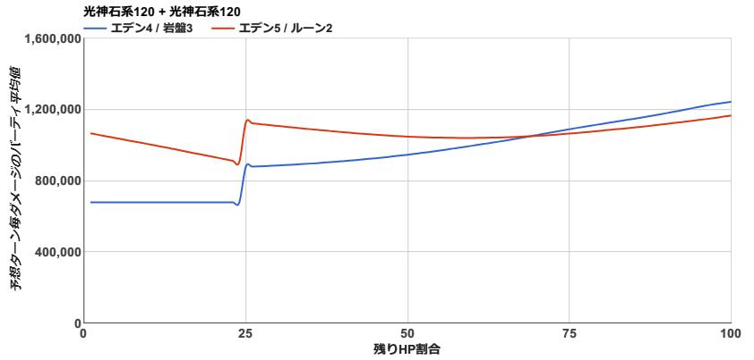 zeus_luin_comparison.png