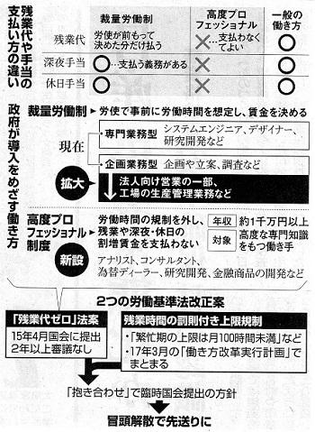 17.10.4朝日・労働時間の規制