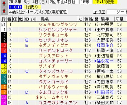 18総武S