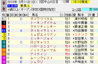 18東風S