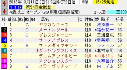 18金鯱賞