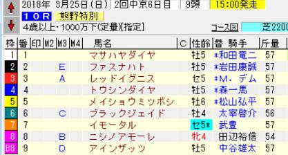 18熊野特別