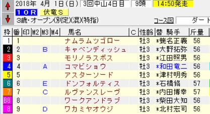 18伏竜S