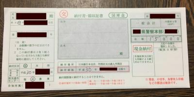 罰金15000円