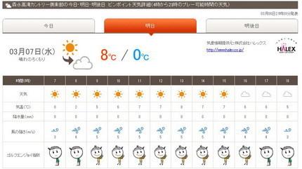 森永高滝天気0