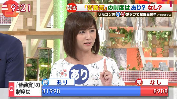 2018年03月23日宇賀なつみの画像20枚目