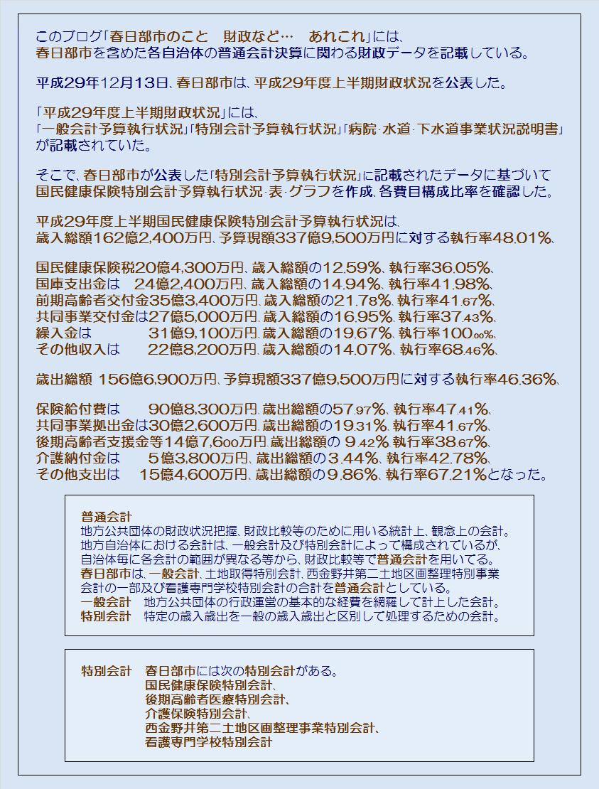 春日部市平成29年度上半期国保会計予算執行状況・コメント