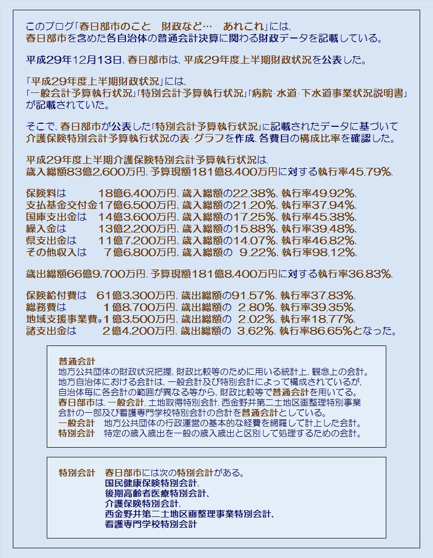 春日部市平成29年度上半期介護保険会計予算執行状況・コメント