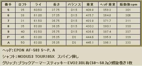 AF503 5=P,A