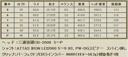 CB2008.jpg
