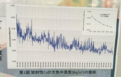 DXmDoORVMAAlUKD(グラフの−3乗と−4乗の辺りを紙で隠しながら)