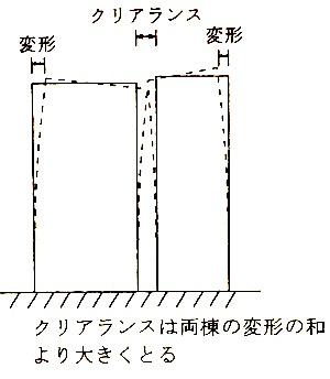エキスパンションジョイント(立面)