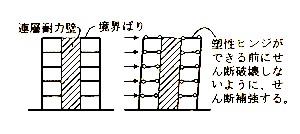 連層耐力壁1