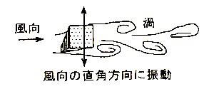 塔状建築物