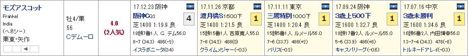阪急杯_03