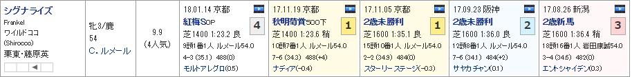 チューリップ賞_01