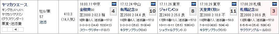 大阪杯_01