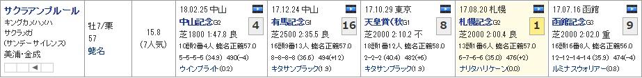 日経賞_01