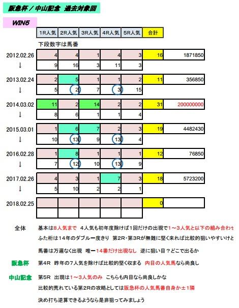 2_25_win5a.jpg