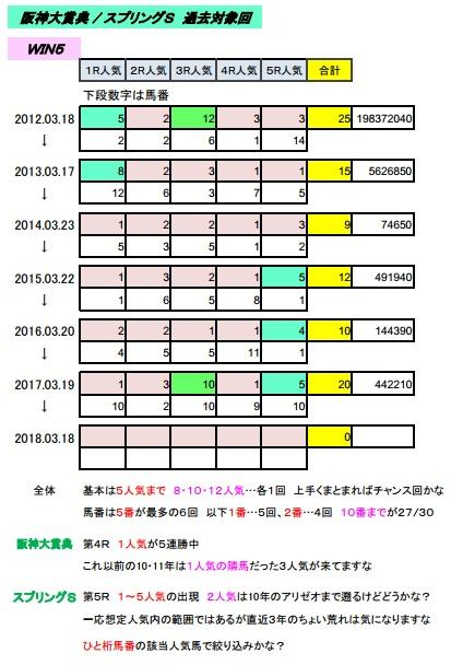 3_18_win5a_1.jpg