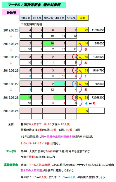 3_25_win5a.jpg