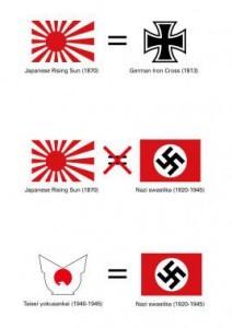 「旭日旗はドイツの鉄十字のように認識される旗」という主張には一理あるかもしれないが、大政翼賛会のシンボルもナチスのような戦犯旗などではない。