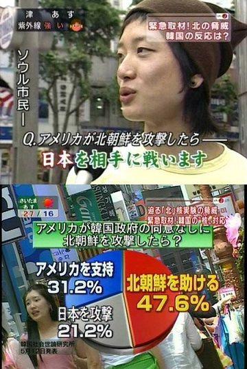 アメリカが北朝鮮を攻撃したら――「日本を相手に戦います」 核兵器でも作って日本に撃ち込むべきなんだ
