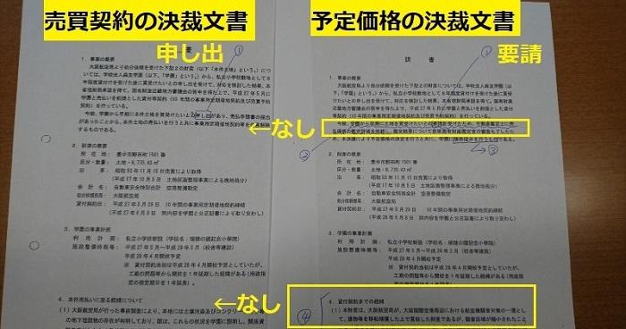 予定価格の決裁文書は朝日新聞が当初指摘した内容とぴったり当てはまる