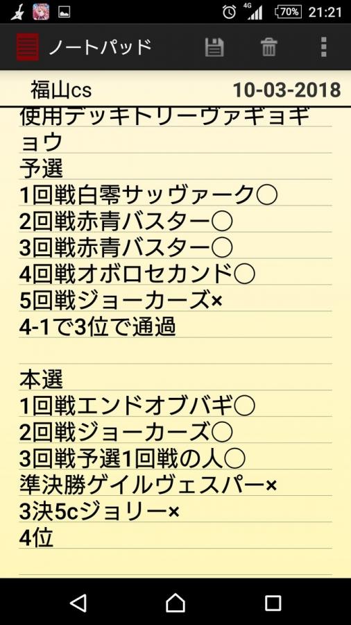 第20回福山CS4位 トリーヴァビッグマナ 戦績 タキシード仮面さん