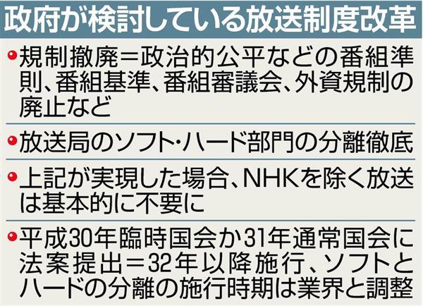 【放送制度改革】外資規制撤廃も視野!政府検討「NHK以外不要」フェイクニュースに懸念