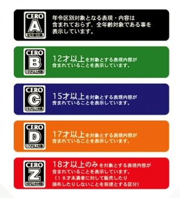 FireShot Screen Capture #277 - レーティング制度 特定非営利活動法人コンピュータエンターテインメントレーティング機構(公式ホームページ) - www_cero_gr_jp_publics_index_17
