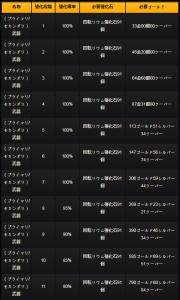 神撃2-1-1